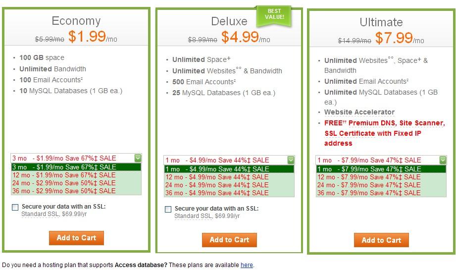 Godaddy虚拟主机全名降价 最低只需1.99美元