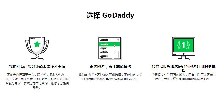 GoDaddy中文网站购买产品常见答疑