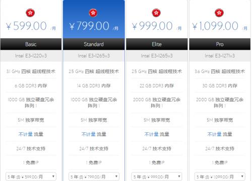 BlueHost香港服务器