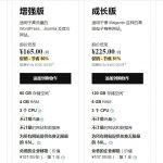GoDaddy商务版虚拟主机上新 超值优惠节省51%